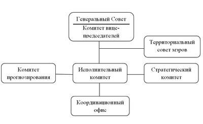 Схема РЕМВ